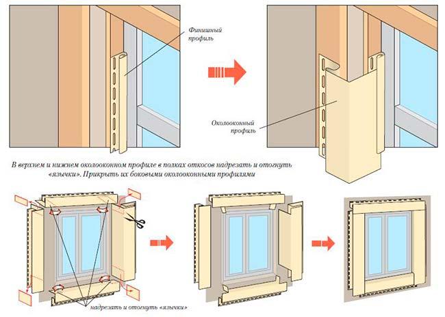 Отделка окна сайдингом пошаговая инструкция