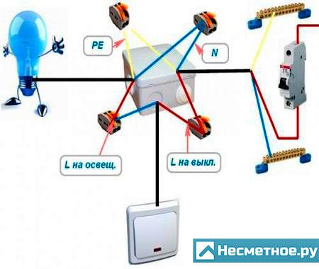 Схема соединения проводов в распределительной коробке