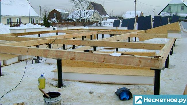 Гаража ремонта крыши прайс лист