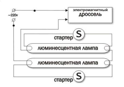1-й способ подключения люминесцентных ламп