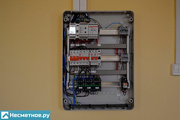 шкаф SmartHVAC